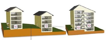 Hus som visar våningsnummer