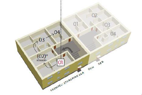 Lägenhetsnummer för varje våning